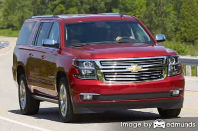 Insurance rates Chevy Suburban in Charlotte
