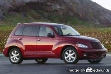 Insurance rates Chrysler PT Cruiser in Charlotte