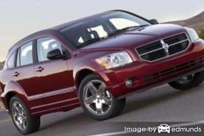 Insurance rates Dodge Caliber in Charlotte