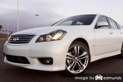 Insurance quote for Infiniti M45 in Charlotte