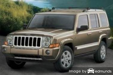 Insurance quote for Jeep Commander in Charlotte