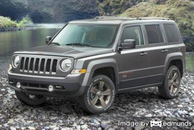 Insurance rates Jeep Patriot in Charlotte