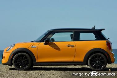 Insurance rates Mini Cooper in Charlotte