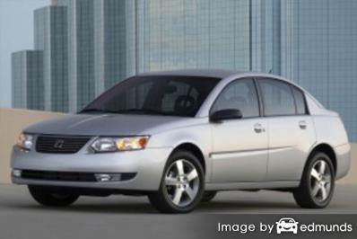 Insurance rates Saturn Ion in Charlotte